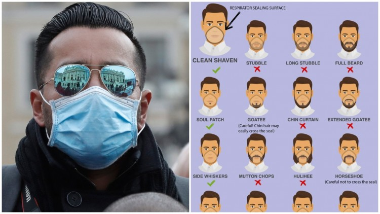 does-the-beard-increase-the-risk-of-coronavirus-infection