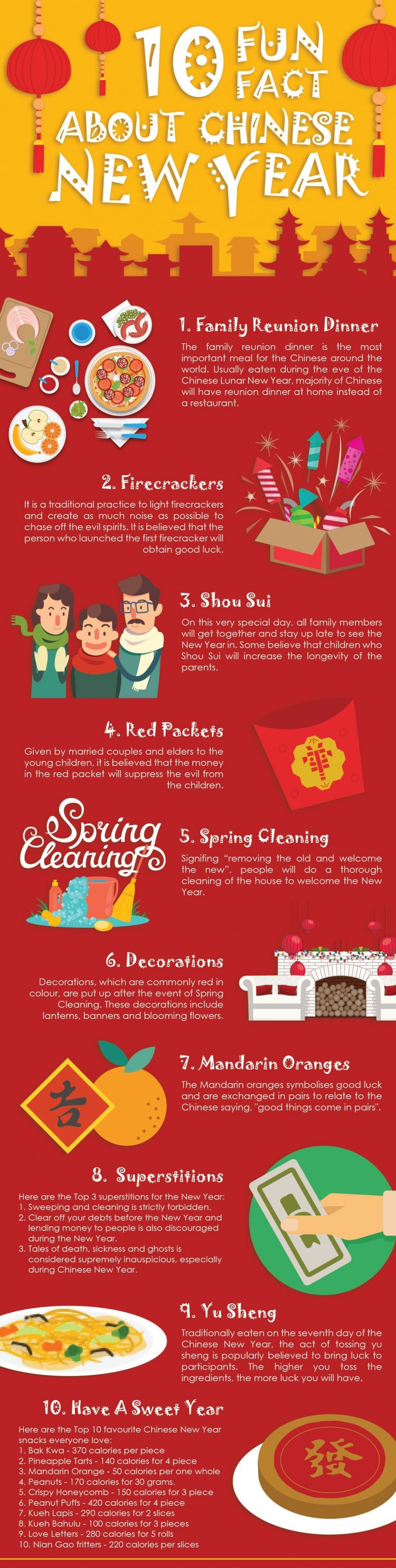 10-fun-facts-about-chinese-new-year-2021