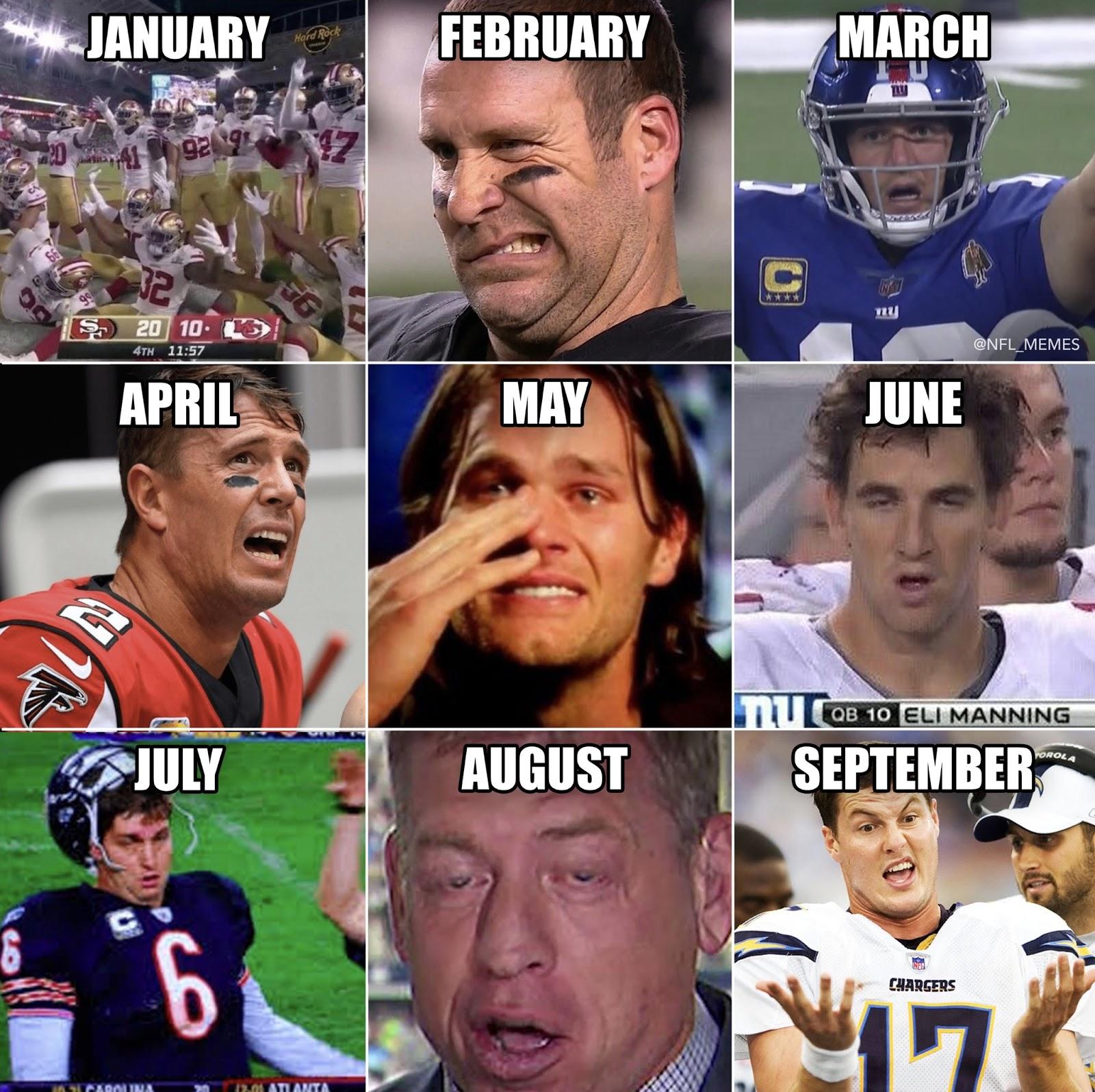 """NFL Memes on Twitter: """"2020 be like...… """""""