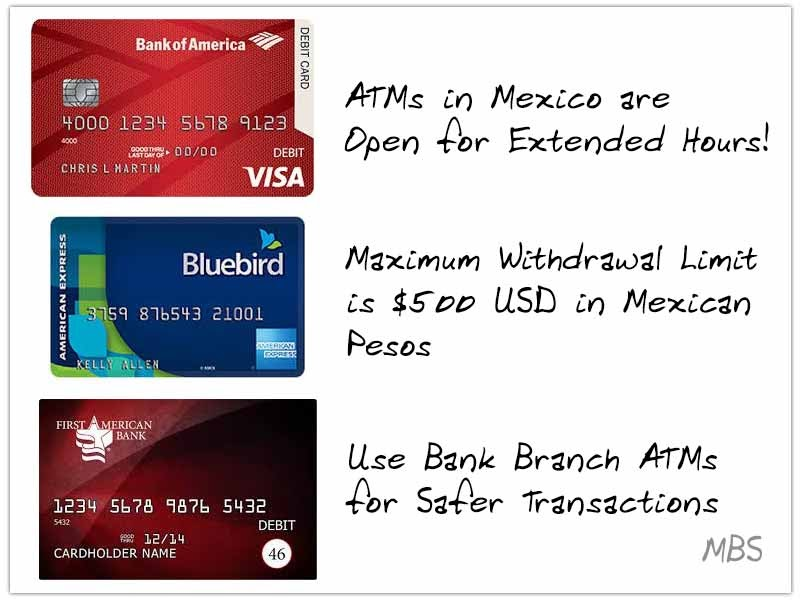 Shopping in Mexico Using US Debit Cards